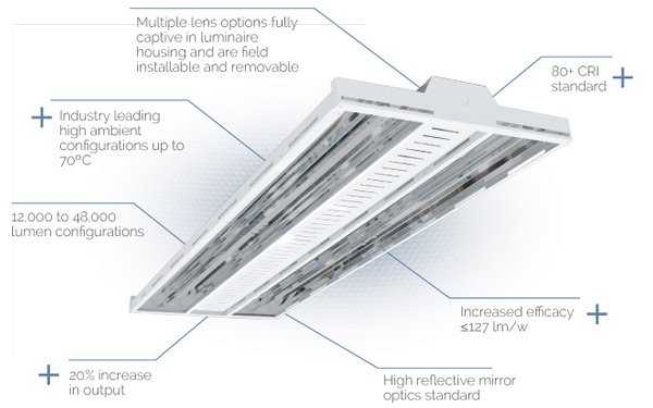 High Bay LED spec